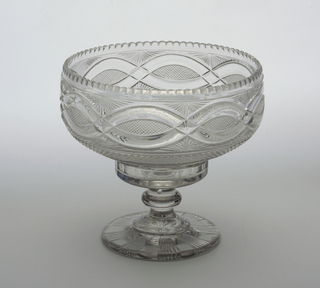 Drum-shaped bowl with scalloped edge, the base tapering to a flat bottom, tall stem with central knop, wide flat circular base cut on the bottom with raised flutes; sides of bowl cut with facets at the bottom, bands of prismatic cutting and small diamonds above, a wide band of interlocking loops surrounded by small diamonds and fan cutting.