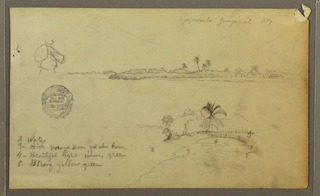 Recto:  Horizontal broad view of a river bank with bushes, trees, and a house, and a sketch of the upper part of a walking man shown from the back at top, and a view of a similar river bank seen leading into the background at bottom right.  Verso: Horizontal view of a group of trees, branches of bamboos on top row, and a vine hanging from a scaffold on bottom row, with lines separating the four motifs.