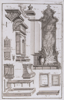 Schematic diagram of previous stove (pl. 7) showing assembly of architectural trim at left and section view of constructed stove showing path of updraft at right. Below, diagram of fire box. Diagrams are numerically and alphabetically annotated.