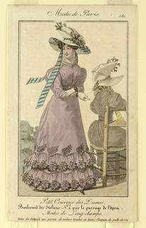 Print, Fashion Plate for Woman's