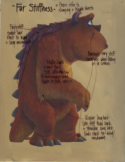 Concept Art, Sullivan Fur, Monsters, Inc., 2001