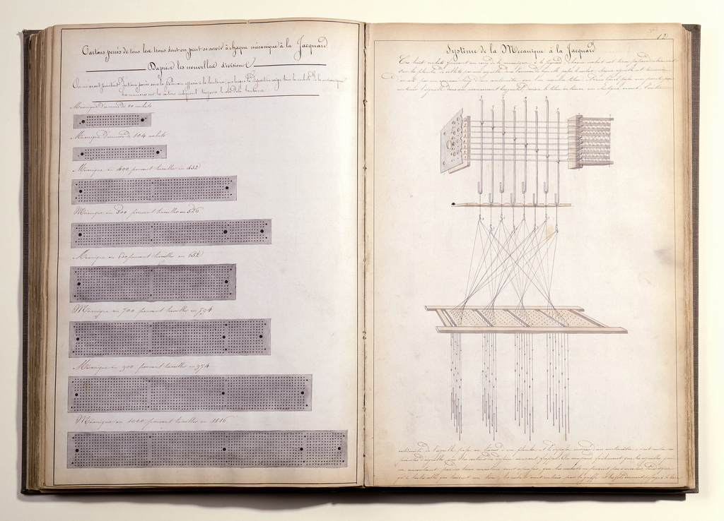 Book written in delicate longhand, unsigned, and with no title page.  Contains 141 mises-en-carte, 104 samples of fabrics, in addition to numerous technical drawings and full notes for loom arrangements and descriptions of many fabrics.