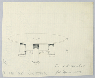 Drawing, Design for Large Round Table on Three Legs, 1900–05