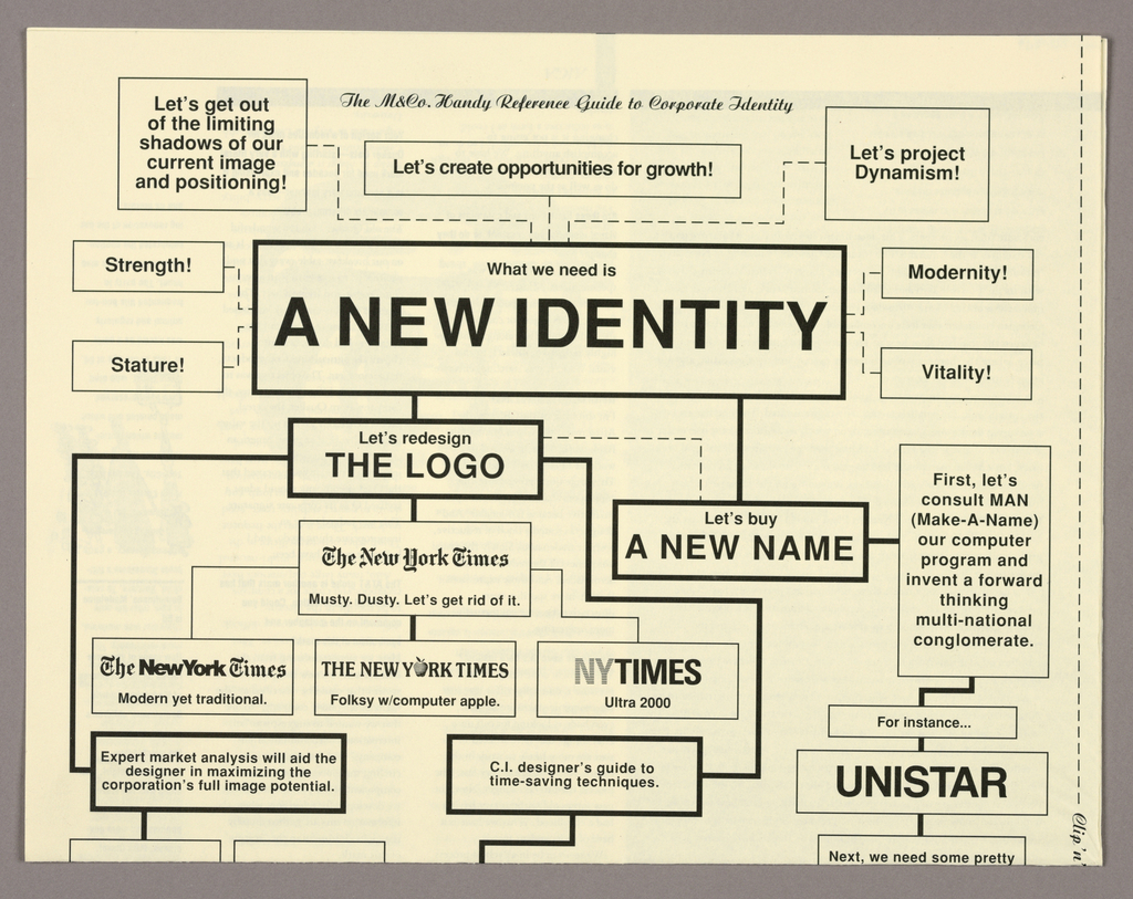 Logo Chart, M&Co Handy Reference Guide to Corporate Identity