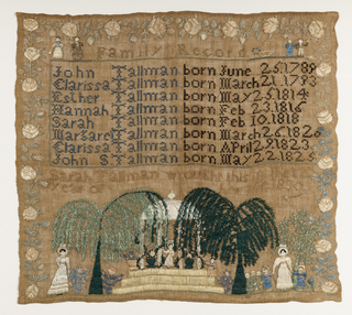 Family record of John and Clarissa Tallman and their children, Esther, Hannah, Sarah, Margaret, Clarissa, and John. In the lower third, a gazebo flanked by two willow trees, with women and children. A border of roses frames three sides.