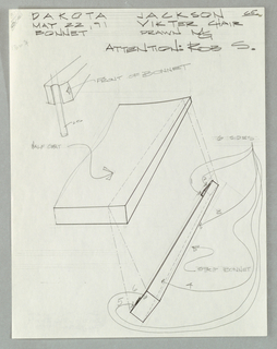 Sketches of cone connectors