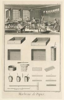 """Print, Marbreur de Papier, pl. I from """"Encyclopédie ou Dictionnaire Raisonné des Sciences, des Arts et des Métiers"""""""