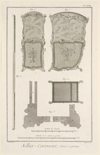 """Print, Sellier-Carossier, pl. XVIII from """"Encyclopédie ou Dictionnaire Raisonné des Sciences, des Arts et des Métiers"""""""