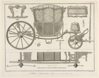 """Print, Sellier-Carossier, pl. XI from """"Encyclopédie ou Dictionnaire Raisonné des Sciences, des Arts et des Métiers"""""""