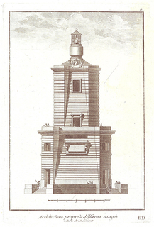 Tower with horizontal panels topped with light. Scale at the bottom.