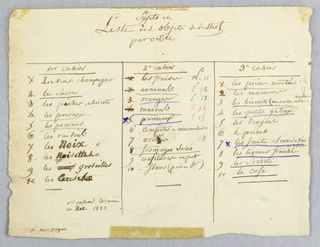 List, in three columns, of subjects for designs on the theme of different desserts.  Verso:  design of plate with a central roundel of two roughly sketched figures and a rim decorated with seven empty roundels.