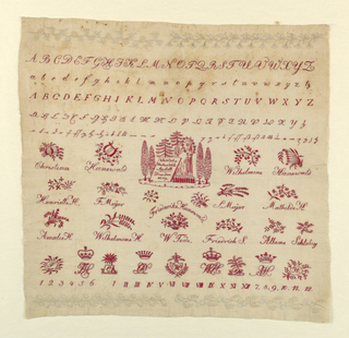 Five alphabets, numerals and ornamented monograms in red on white.