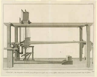 Print, Equipment Used for Making Silk Textiles