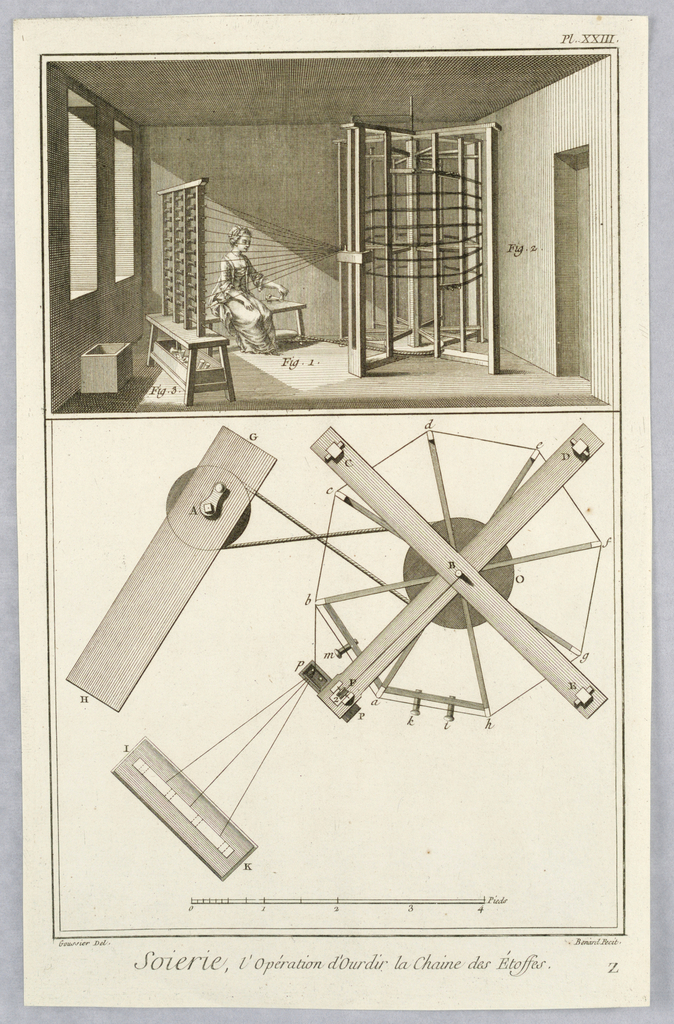 Equipment Used for Spinning Silk.
