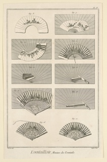"Plate illustrating fan manufacture from Diderot's ""Encyclopédie."""