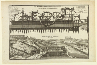 Top:  section view of the Machine de Marly showing the paddle wheels and pumps.  Parts numbered.  Bottom:  aerial view of the Machine de Marly at center of riverside landscape.  At left is aqueduct, house of Monsieur de Ville, reservoir; the Seine River at right.  In the background, towns of Marli [sic] (left) and St. Germain en Laye (right) are visible.