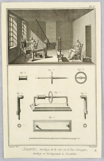 Equipment Used for Spinning Silk