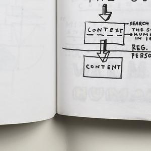 Sketchbook, Funny Garbage Design