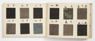 Textile samples mounted six to a page on fifteen uncut double leaves which are bound with a flyleaf back and front and an embossed cardboard cover, with silk thread. Designs are largely stencil, on subdued grounds and labeled in Japanese.