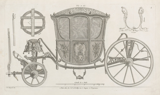 Carriage decorated in Rococo motif. Left, wheel with words: Jante; Lisoire; Fouchette. Right, words: Lisoire; Mouton.