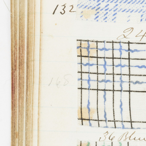 Entries range from 1871 through 1875. Small-patterned printed cottons. Natural and synthetic dyes.