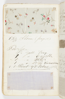 Small leather notebook with handwritten formulas for dyestuffs to be used for printed textiles. Contains 145 samples of printed fabric in a variety of patterns.