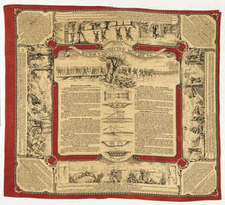 """""""Mouchoir d'Instruction Militaire No. 10"""" is the last in a series of ten instructional handkerchiefs meant for distribution to French troops in the late 19th century. This handkerchief provides instructions on methods of crossing streams. Printed in red and black on an off-white ground.  The complete series consisted of:   No. 1  Dismantling the 1873 model revolver No. 2  Dismantling the 1874 model revolver  No. 3  Signals and basic instruction for cavalry No. 4  Instruction in packing for cavalry on parade or campaign No. 4a (second edition) Dismantling the 1890 model carbine No. 5  The use of the 80 and 90 mm cannon No. 6  Basic military lore for the reserve soldier No. 7  Health and safety on campaign No. 8  Preparing for inspection and review No. 9  Dismantling the 1886 model rifle No. 10  Methods for crossing streams"""