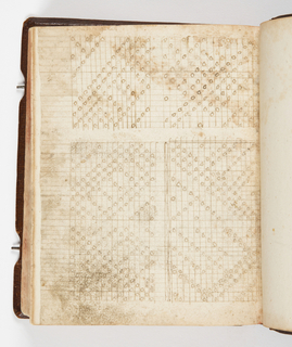 Weaver's thesis book or manuscript of 200 patterns on 157 leaves executed in pen and ink. Patterns for weaving and embroidery with inscriptions. Geometric, floral, and animal designs.