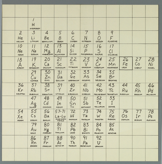 """Art exhibition poster with recto comprised of a grid with most of the squares filled with the Mendelean Periodic Table of Chemical Elements starting with number 1 (H=Hydrogent), ending with number 92 (U=Uranium).   Verso: return address imprinted at lower right, """"CARL ANDRE/ OPENING SAT./ DEC. THROUGH/ JAN. 3, 68 DWAN/ GALLERY N.Y."""""""