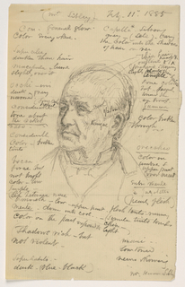 Drawing, Hiram Sibley's Head, many notes, 1885