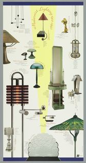 """Poster, """"Modernist Lighting: 1900-1940"""" by Northwest Corporate Graphics"""
