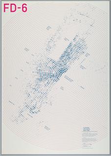 Poster, FD-6: Flocking Diplomats New York: Locations, 1998-2005