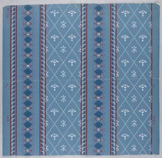 Design of wide and narrow stripes ornamented with geometric and conventionalized plant forms. Printed in red, white and dark blue on blue ground.