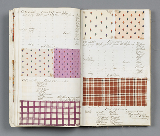 Notebook with handwritten formulas for dyestuffs used for printing textiles. Contains 221 samples in various designs including several printed paisley patterns.