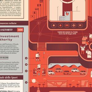 Magazine Layout, Benvenuti a Qatartica, from IL, 2013