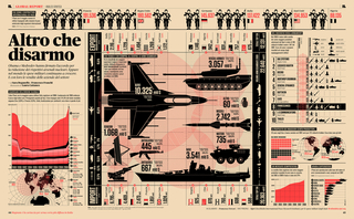 Magazine Layout, Altro che disarmo (Other Than Disarmament), from IL, no. 20, May 2010