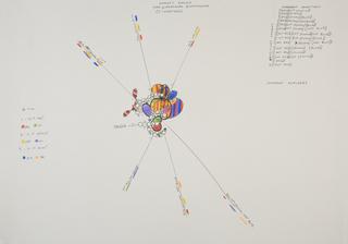 Sketch, Alphabet Algorithm, Pre-alphabet 3, 2015