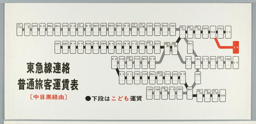 Poster, Japanese Underground