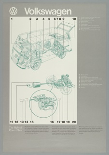 "In a large white section of the poster design at left, two complete sectional views of the interior of a Volkswagen bus are shown in extreme detail. Upper image shows complete drive-train from steering column to engine housing in rear. Lower view is a close up of engine, motor and muffler. Black numbers link components to legend at right, imprinted in white. At upper left, imprinted in large white block letters, ""Volkswagen"" and logo. Below images are three columns of text."
