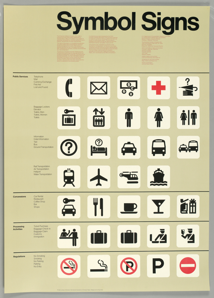 Poster Symbol Signs 1974 Objects Collection Of Cooper Hewitt