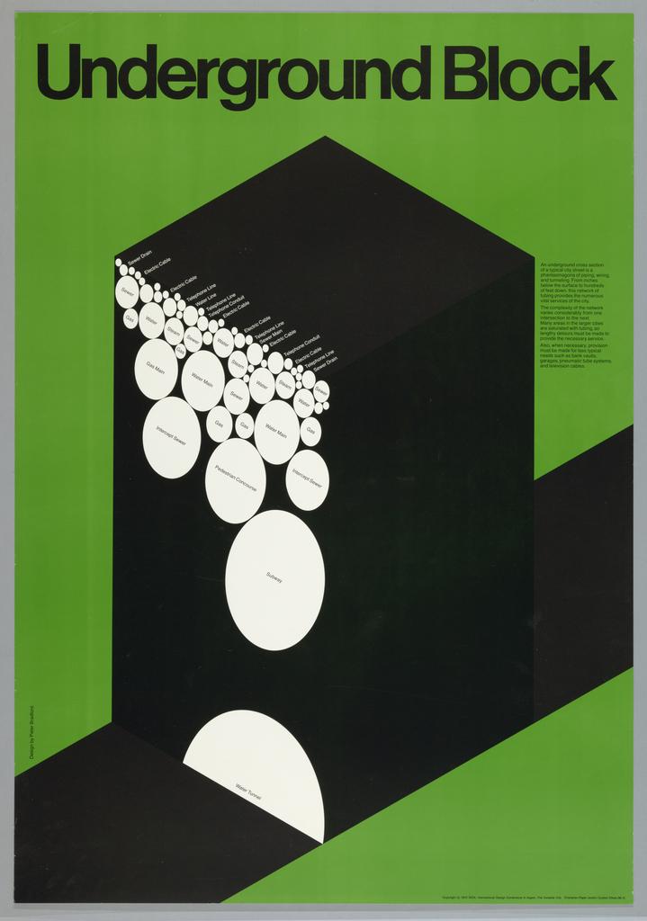 Poster, Underground Block, 1972