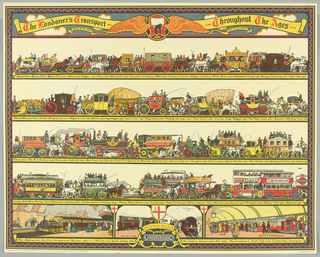 Poster, The Londoner's Transport throughout the Ages: Overground and Underground, 1977