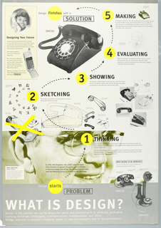 Poster, What is Design?