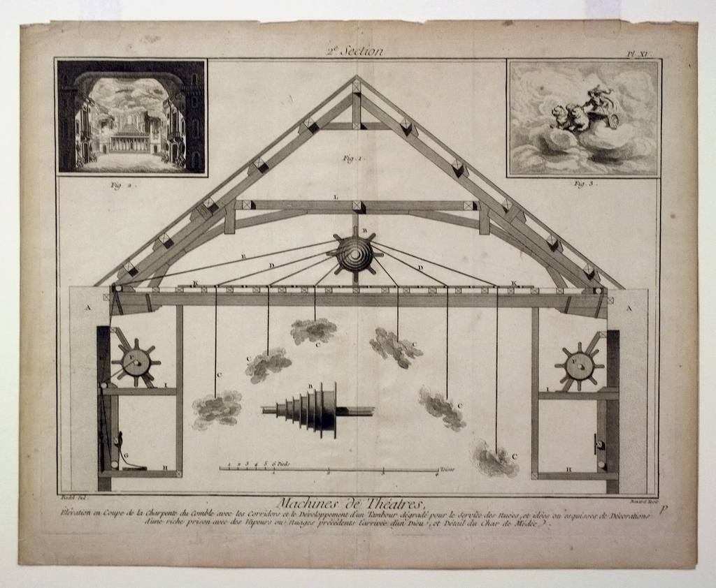 Design for theatrical machinery to create moving clouds as part of a theatrical stage design. At upper left, a set design detail featuring an architectural square with clouded sky. At upper right, another stage detail showing the figure of Medea advancing her chariot through the sky. Primary apparatus has a rectangular base with a triangular top, similar in shape to a basic house. Six clouds hanging across the width of the space at different heights are attached by wires to a large cog wheel at upper center whose movements control the heights of the clouds. A conical shaped device at lower center made up of multiple cylinders points toward the leftmost cloud, possibly suggesting controlled air that could make the clouds sway from left to right. Figure numbers and letters noted throughout, a scale and inscriptions below.