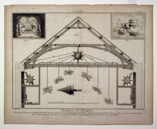 "Print of an idea for a stage set.  At Center bottom: ""Elévation en coupe de la charpente du comble avec le corriders et la Développement d'un Tambour dégradé pour le  service de nuées, et idées ou esquisses de Décorations d'une riche prisen avec des Vapeurs ou nuages précédents l'arrive d'un dieu, et détail du char de Médée.""  [Elevation section of the frame of the loft with the corriders and Development of a gradient for the drum service clouds, or sketches and ideas for decorating with a rich prisen fumes or clouds preceding the arrival of a god, and detail of the chariot of Medea.]"