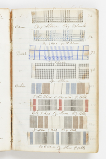 Small notebook with handwritten formulas for dyestuffs for printing textiles. Contains 624 small samples, mostly lawns.