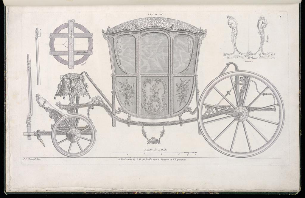 Bound Print, Vis à vis, Plate 1, Modèles de Voitures Louis XV