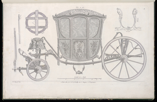 Plate 1, Folio 1 of a series of 13 prints of designs for carriages or coaches. Carriage decorated in Rococo motif, shown in elevation, with details of the various parts at upper left and upper right. Passengers seated inside the carriage would be facing each other.