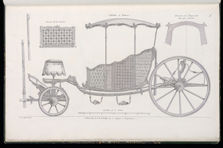 Plate 6, Folio 6 of a series of 13 prints of designs for carriages or coaches. Horse-drawn carriage decorated in Rococo motif, shown in elevation, with details of the various parts at upper left and upper right. The body of the carriage is open with various panels decorated with ornate marquetry and inlay.