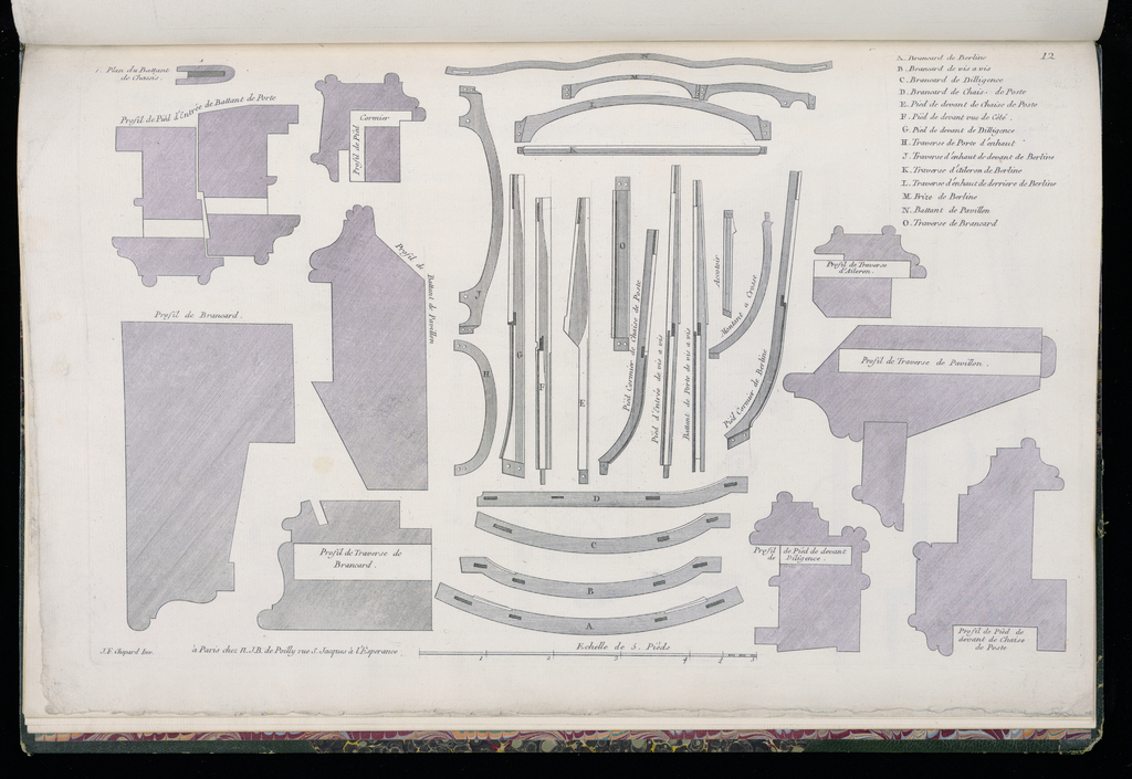 Plate 12, Folio 12 of a series of 13 prints of designs for carriages or coaches. Variety of carriage parts in plan view with accompanying captions.
